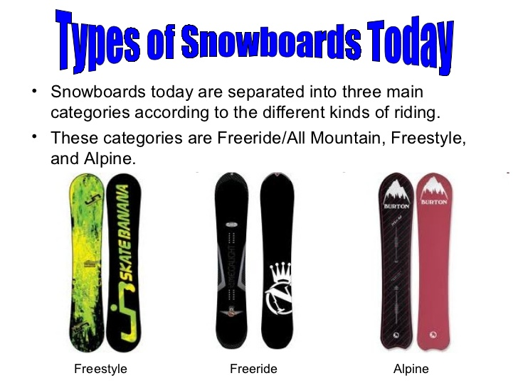 types of snowboards my great ski vacations